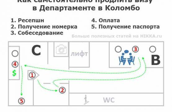 схема продление визы шри-ланка